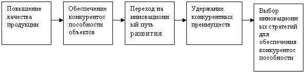 методологическая инструкция оценка удовлетворенности потребителя