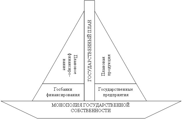 пирамида имела достаточно