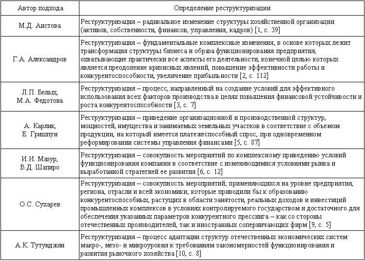 структуры и функций
