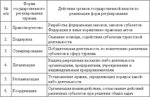 Российской Федерации о