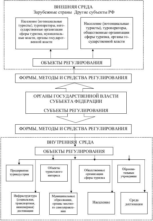 Структура механизма