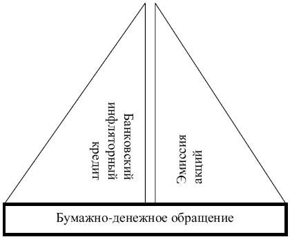 содержание договора займа права и обязанности