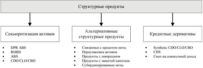 это схема, предложенная А.