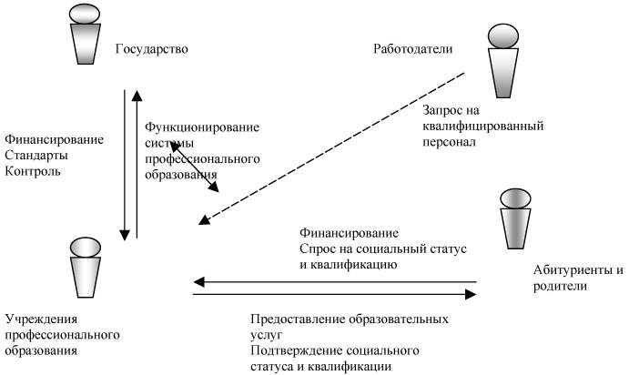 Современная схема