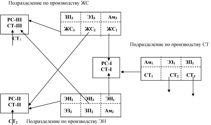 принятых обозначений схема