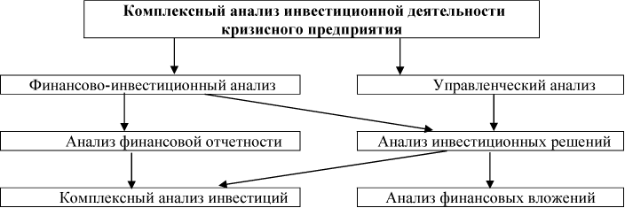 Рис. 1 Схема реализации