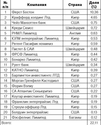 России в 3–4 раза меньше,