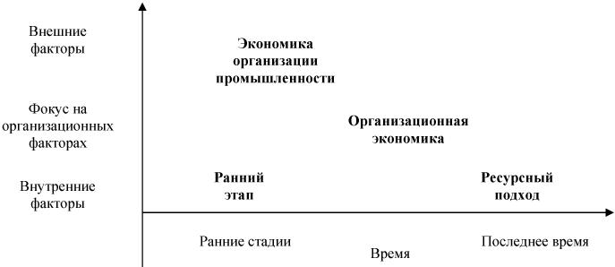 Аналоуи Ф Стратегический Менеджмент