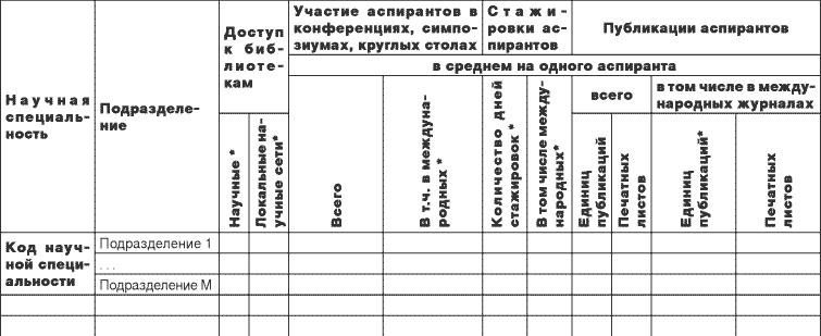 бюджетная классификация приобретение бланков