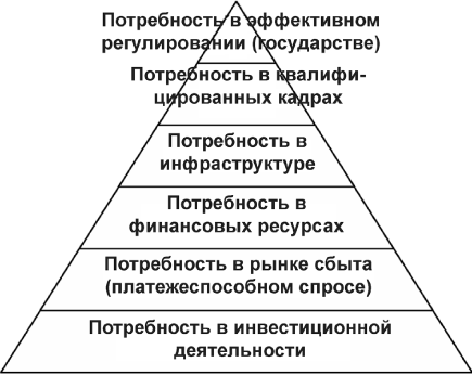 Кв 2013 года оценка всего за 2008 — 1 кв