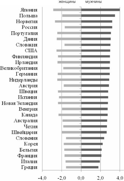 Как начисляется индексация пенсии в 2016 году