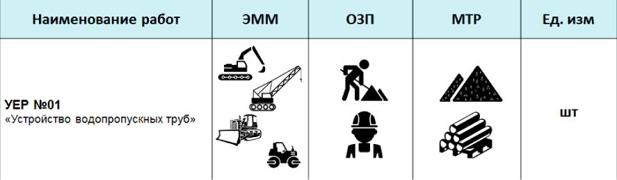 Проект производства работ по демонтажу металлоконструкций